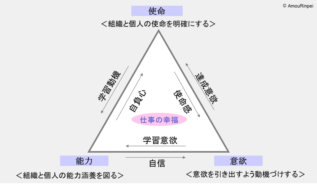 job-triangle